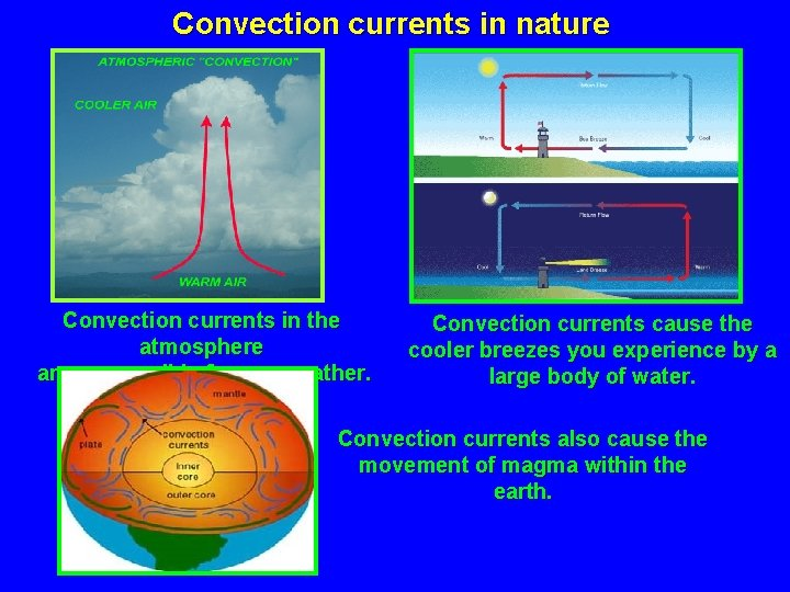 Convection currents in nature Convection currents in the atmosphere are responsible for our weather.