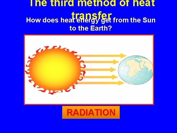 The third method of heat How does heattransfer energy get from the Sun to