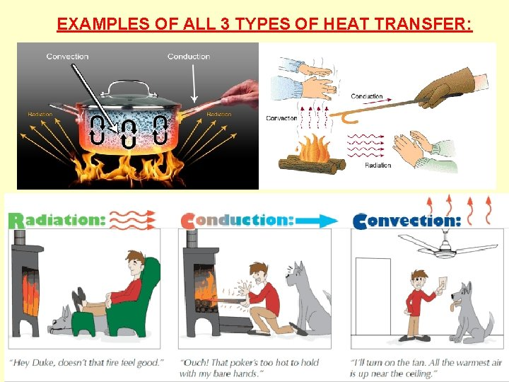 EXAMPLES OF ALL 3 TYPES OF HEAT TRANSFER: