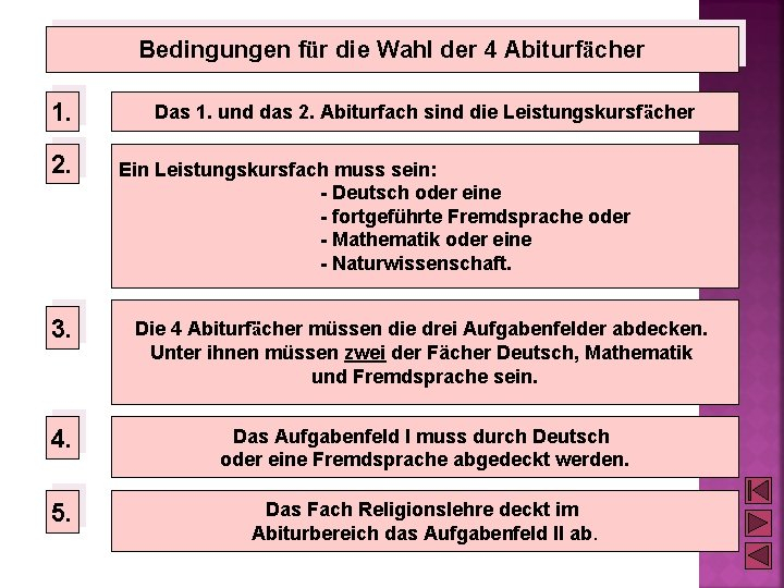 Bedingungen für die Wahl der 4 Abiturfächer 1. 2. Das 1. und das 2.