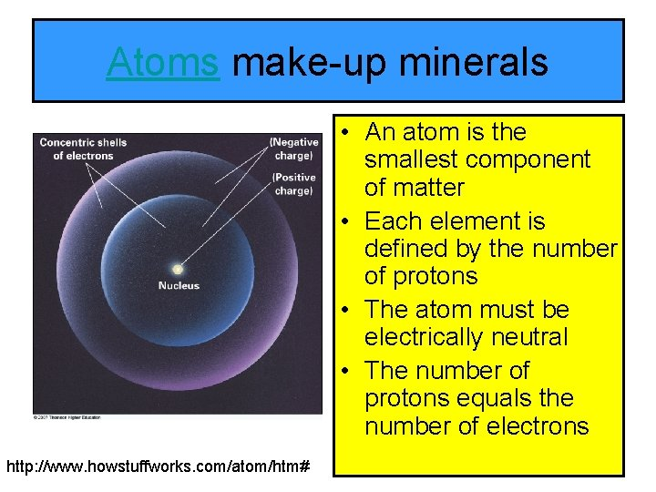 Atoms make-up minerals • An atom is the smallest component of matter • Each