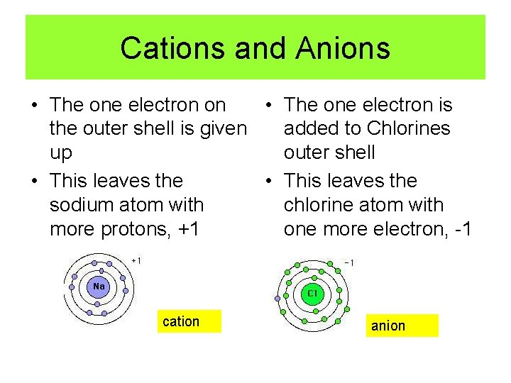 Cations and Anions • The one electron on • The one electron is the