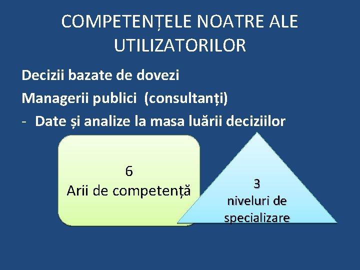 COMPETENȚELE NOATRE ALE UTILIZATORILOR Decizii bazate de dovezi Managerii publici (consultanți) - Date și