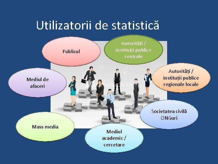 Utilizatorii de statistică Publicul Autorități / instituții publice centrale Autorități / instituții publice regionale