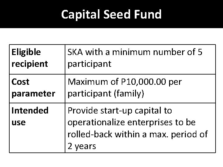 Capital Seed Fund Eligible recipient SKA with a minimum number of 5 participant Cost