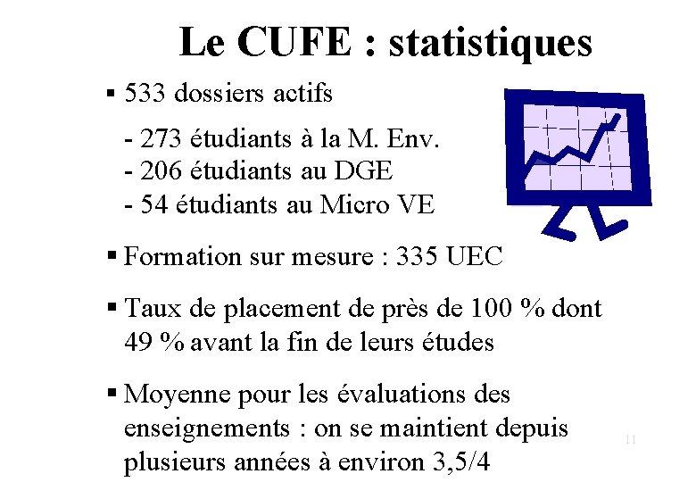 Le CUFE : statistiques § 533 dossiers actifs - 273 étudiants à la M.