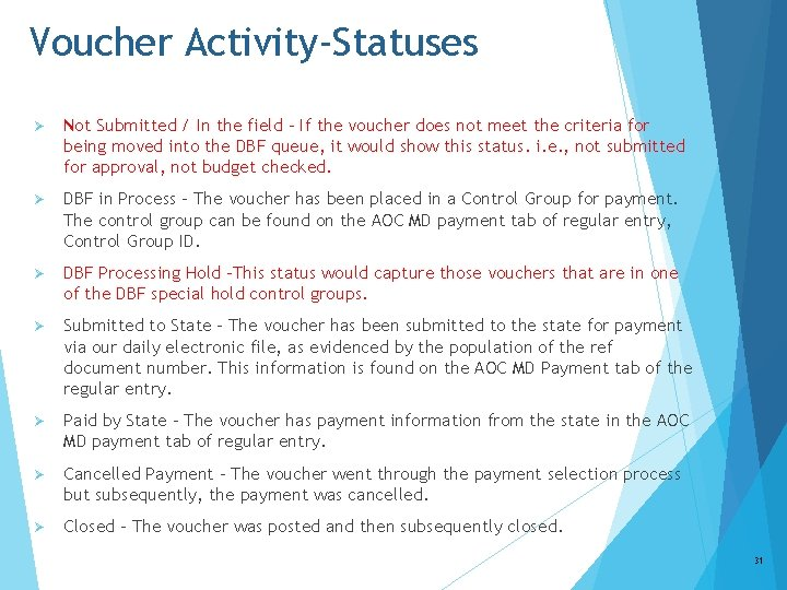 Voucher Activity-Statuses Ø Not Submitted / In the field – If the voucher does