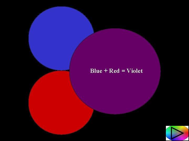 Blue + Red = Violet
