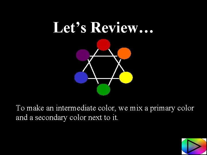 Let's Review… To make an intermediate color, we mix a primary color and a