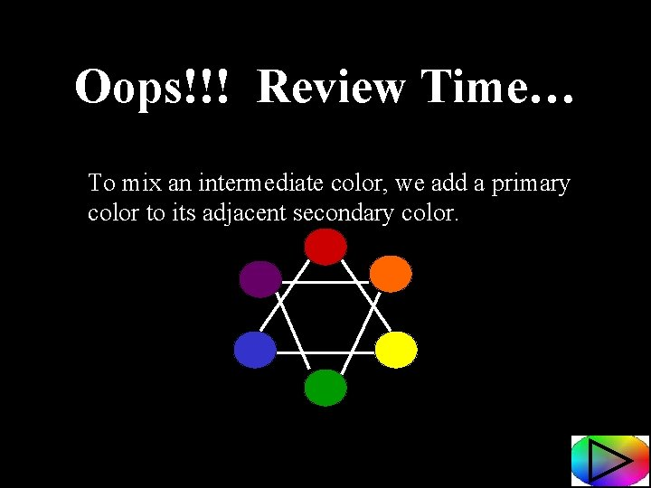 Oops!!! Review Time… To mix an intermediate color, we add a primary color to