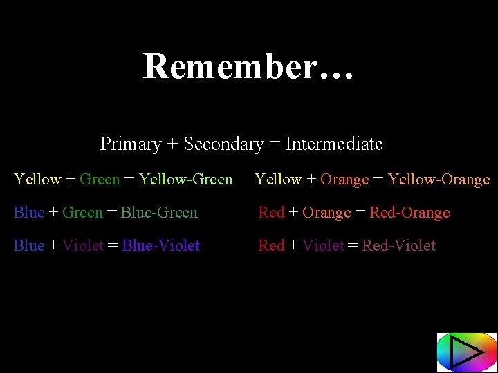 Remember… Primary + Secondary = Intermediate Yellow + Green = Yellow-Green Yellow + Orange