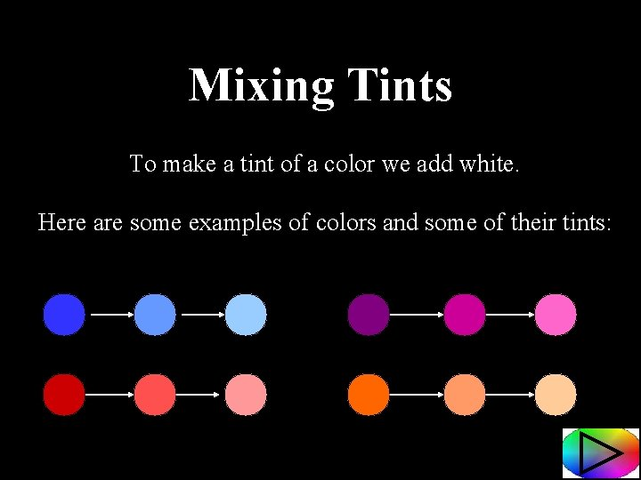 Mixing Tints To make a tint of a color we add white. Here are