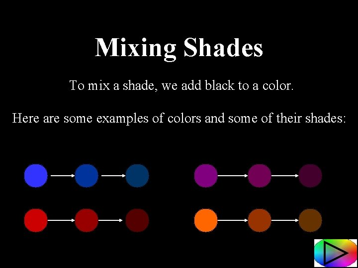 Mixing Shades To mix a shade, we add black to a color. Here are
