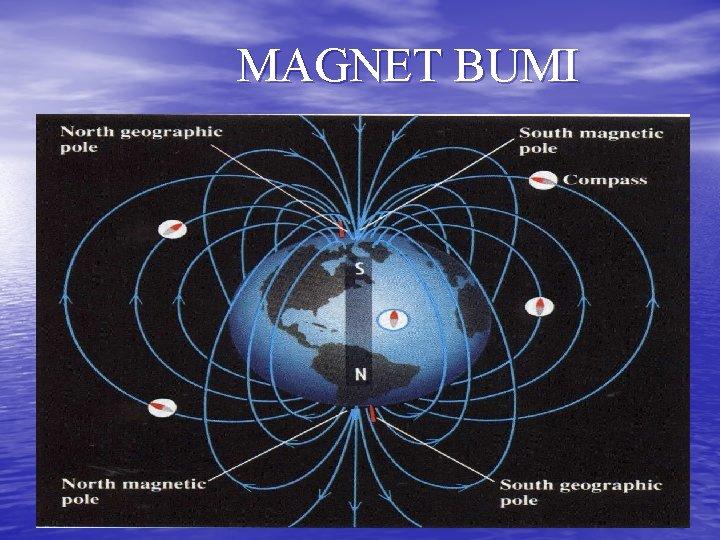 MAGNET BUMI