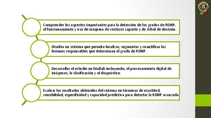 Comprender los aspectos importantes para la detección de los grados de RDNP, el funcionamiento