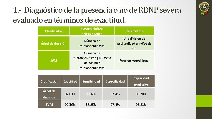 1. - Diagnóstico de la presencia o no de RDNP severa evaluado en términos