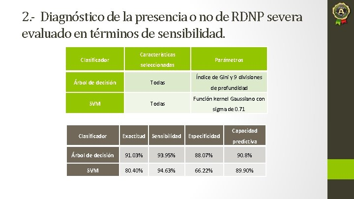 2. - Diagnóstico de la presencia o no de RDNP severa evaluado en términos