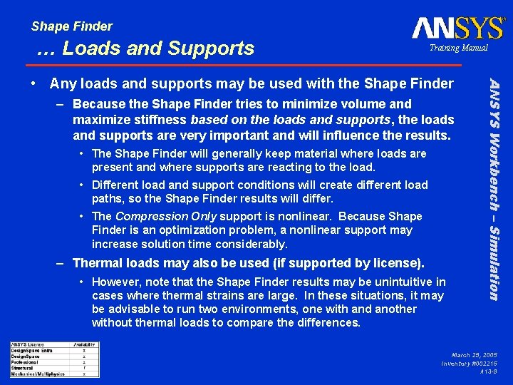 Shape Finder … Loads and Supports Training Manual – Because the Shape Finder tries
