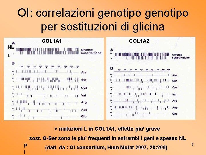 OI: correlazioni genotipo per sostituzioni di glicina COL 1 A 1 COL 1 A