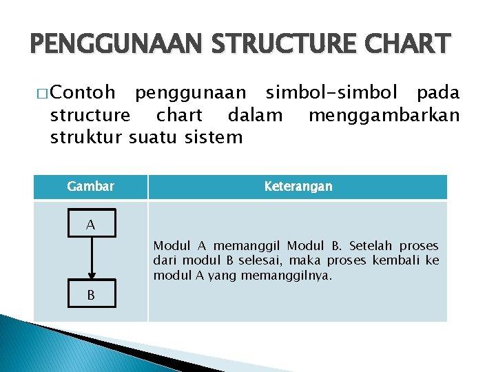 PENGGUNAAN STRUCTURE CHART � Contoh penggunaan simbol-simbol pada structure chart dalam menggambarkan struktur suatu