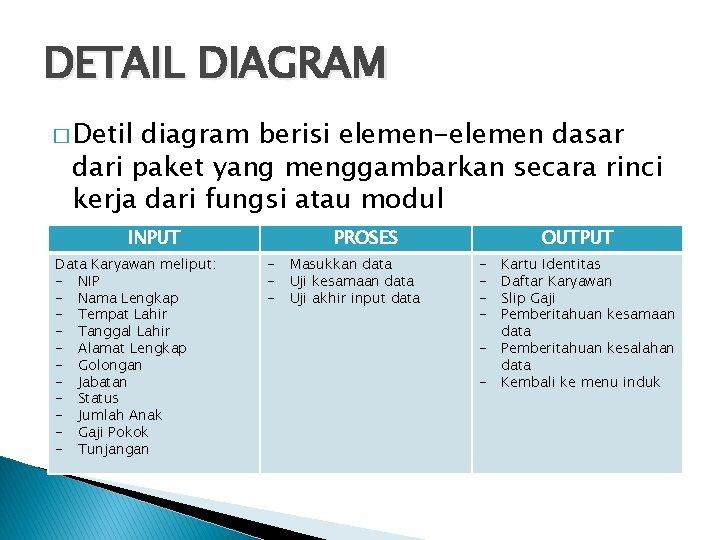 DETAIL DIAGRAM � Detil diagram berisi elemen-elemen dasar dari paket yang menggambarkan secara rinci