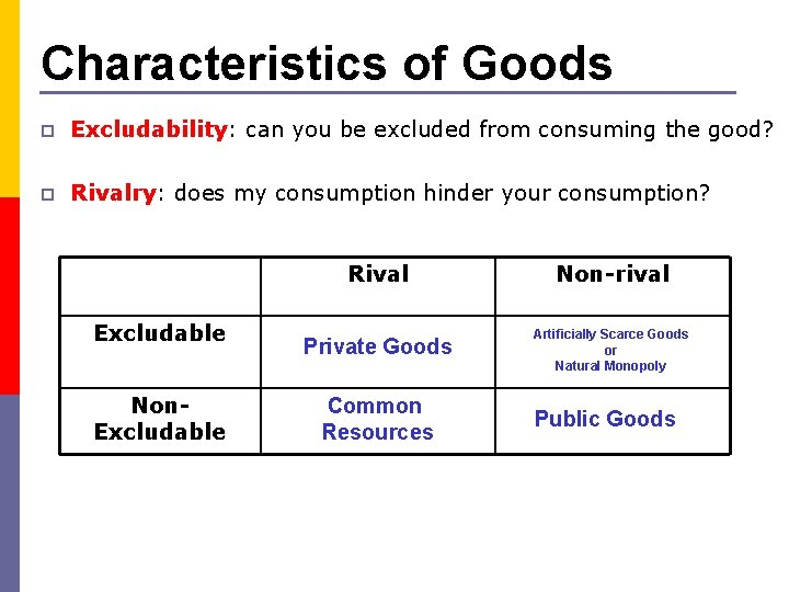 Characteristics of Goods p Excludability: can you be excluded from consuming the good? p