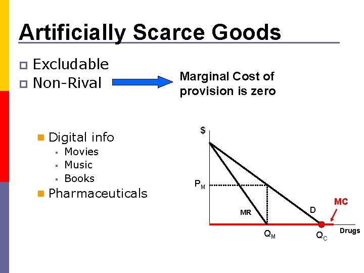 Artificially Scarce Goods Excludable p Non-Rival p n Digital info § Movies § Music