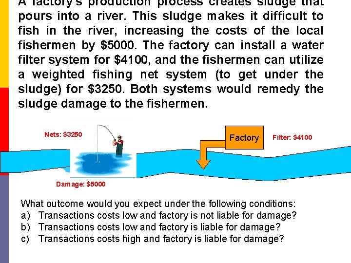 A factory's production process creates sludge that pours into a river. This sludge makes