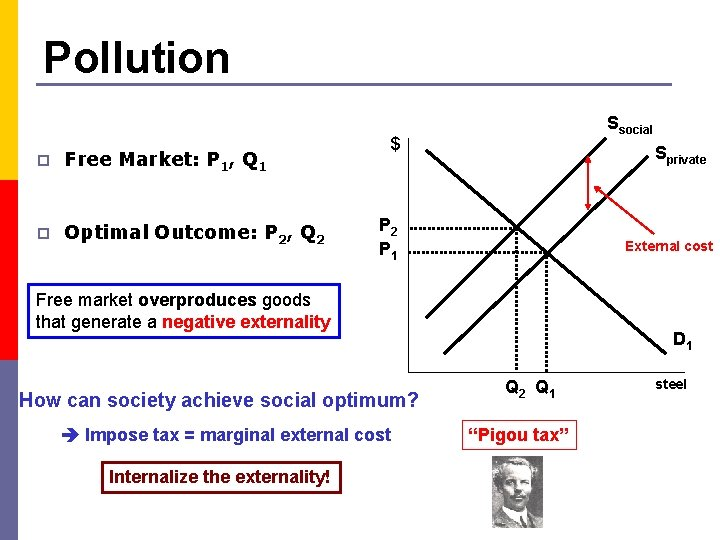 Pollution p Free Market: P 1, Q 1 p Optimal Outcome: P 2, Q