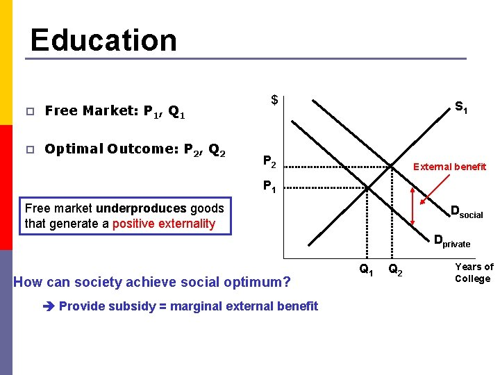 Education p Free Market: P 1, Q 1 p Optimal Outcome: P 2, Q