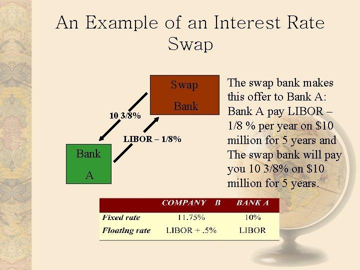 An Example of an Interest Rate Swap 10 3/8% Bank LIBOR – 1/8% Bank