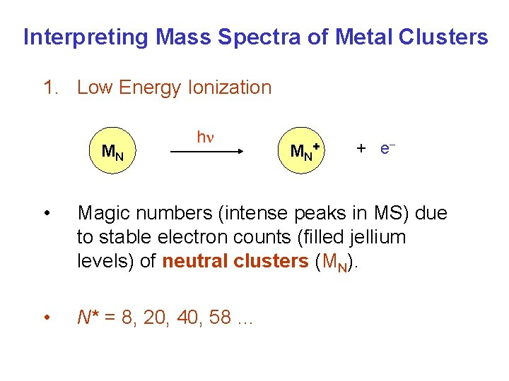 Interpreting Mass Spectra of Metal Clusters 1. Low Energy Ionization MN h MN +