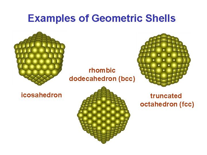 Examples of Geometric Shells rhombic dodecahedron (bcc) icosahedron truncated octahedron (fcc)