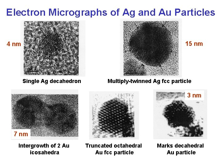 Electron Micrographs of Ag and Au Particles 15 nm 4 nm Single Ag decahedron