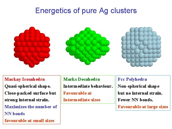 Energetics of pure Ag clusters Mackay Icosahedra Quasi-spherical shape. Close-packed surface but strong internal