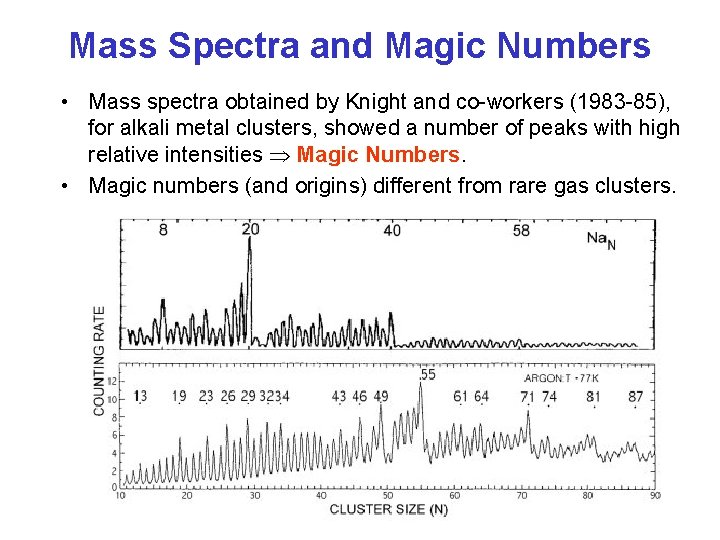 Mass Spectra and Magic Numbers • Mass spectra obtained by Knight and co-workers (1983