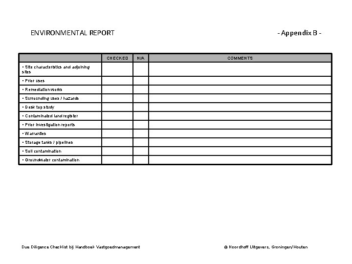 ENVIRONMENTAL REPORT CHECKED - Appendix B N/A COMMENTS • Site characteristics and adjoining sites