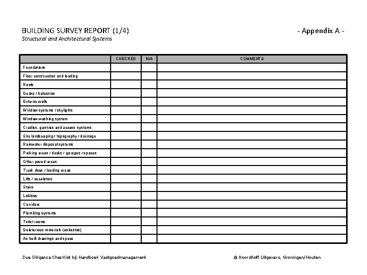 BUILDING SURVEY REPORT (1/4) - Appendix A - Structural and Architectural Systems CHECKED N/A