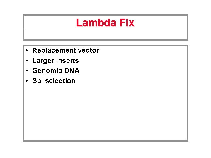 Lambda Fix • • Replacement vector Larger inserts Genomic DNA Spi selection
