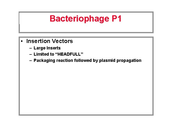 """Bacteriophage P 1 • Insertion Vectors – Large Inserts – Limited to """"HEADFULL"""" –"""