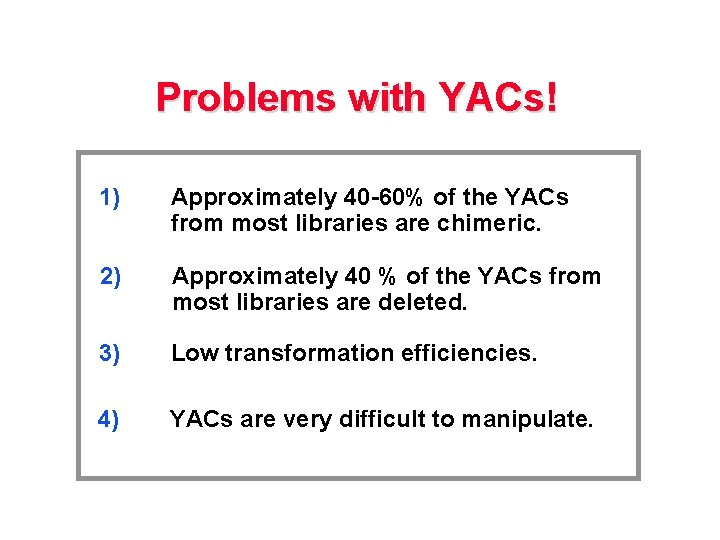 Problems with YACs! 1) Approximately 40 -60% of the YACs from most libraries are