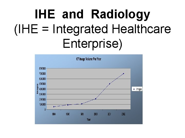 IHE and Radiology (IHE = Integrated Healthcare Enterprise)