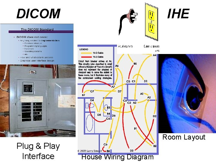 DICOM IHE Room Layout Plug & Play Interface House Wiring Diagram