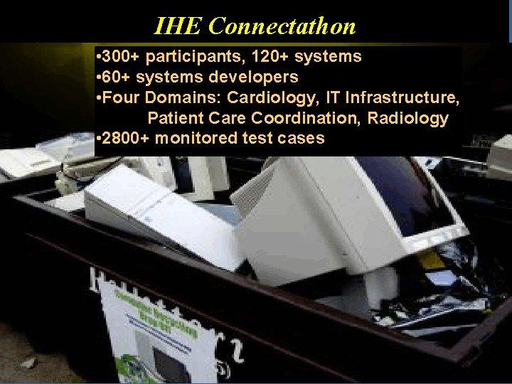 IHE Connectathon • 300+ participants, 120+ systems • 60+ systems developers • Four Domains: