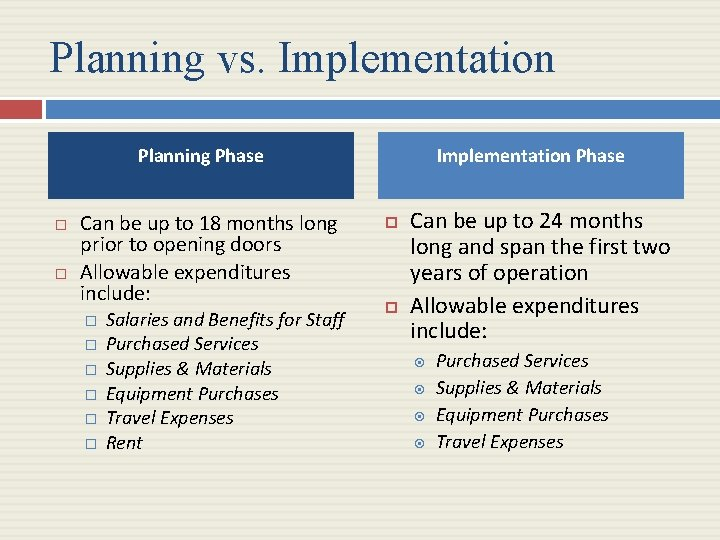 Planning vs. Implementation Phase Planning Phase Can be up to 18 months long prior