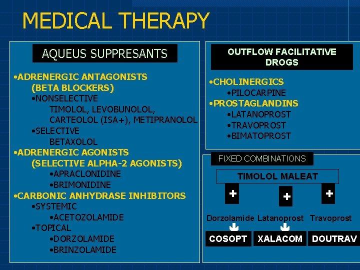 MEDICAL THERAPY AQUEUS SUPPRESANTS OUTFLOW FACILITATIVE DROGS • ADRENERGIC ANTAGONISTS • CHOLINERGICS (BETA BLOCKERS)