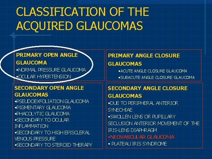 CLASSIFICATION OF THE ACQUIRED GLAUCOMAS PRIMARY OPEN ANGLE GLAUCOMA • NORMAL PRESSURE GLAUCOMA •