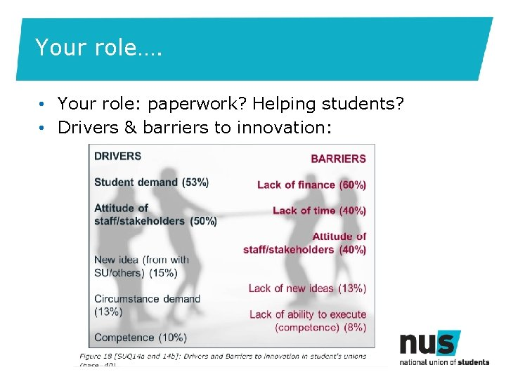 Your role…. • Your role: paperwork? Helping students? • Drivers & barriers to innovation: