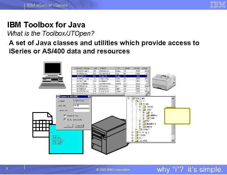 IBM e. Server i. Series IBM Toolbox for Java What is the Toolbox/JTOpen? A