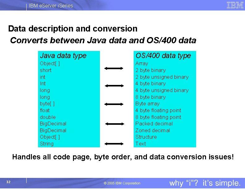 IBM e. Server i. Series Data description and conversion Converts between Java data and